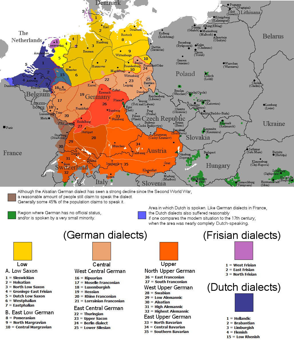 Continental_West_Germanic_languages
